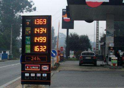 Indicadores de preços de PA